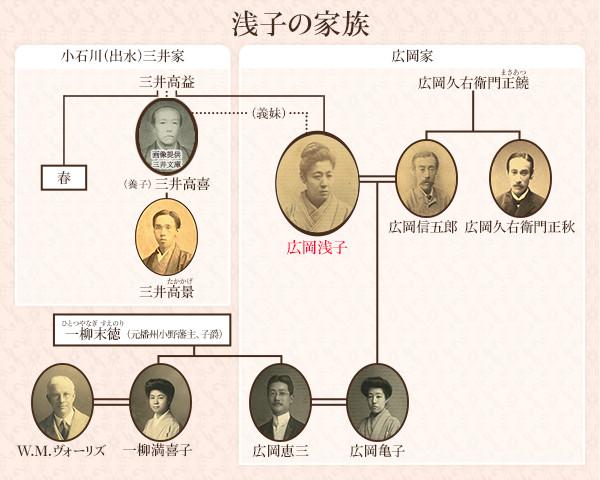 広岡浅子を理解するための10人(家族編)